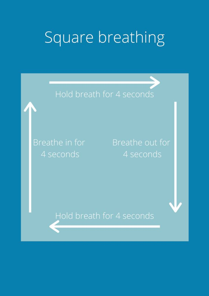 Square breathing diagram - Breathe-in-for-4-seconds